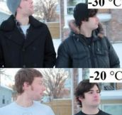 Weather in Canada…