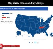 Oh, Tennessee…