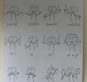 Learn your Math functions by dancing…