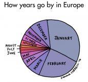European year…