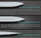 The complete guide to blades…