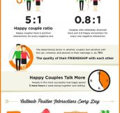 The science behind a happy relationship…