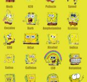 Drug Effects Explained By Spongebob