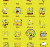 Drug Effects Explained By Spongebob