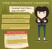 Seven types of campers…
