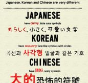 Easy Ways To Identify Asian Languages