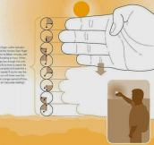 How to use your fingers to tell time via the sun