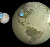 All the water on Europa compared to all the water on Earth.