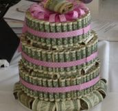 The Cake I Want For My Birthday
