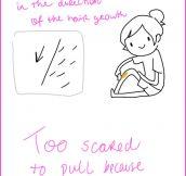 Waxing Your Legs