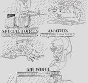 This Sucks, Military Version