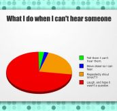 Whenever I Can't Hear Someone