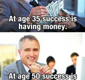 The circle of success