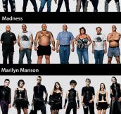 Subcultures In Music