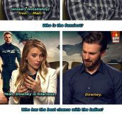 The Best Of The Avengers