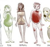 The 5 Types Of Bodyshapes