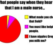 Being a Male Nurse