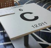 Clever Periodic Tables