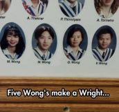 This Is Completely Wong