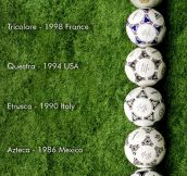 Official FIFA World Cup Match Balls