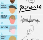 17 Coolest Signatures Ranked