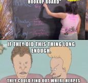 Beavis And Butthead Still Have It