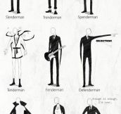 Slenderman's Variables