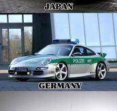 First World Police