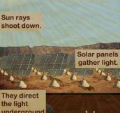 Solar Power Explained