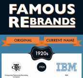 Popular Brands Back In The Day And Today (7 Pics)
