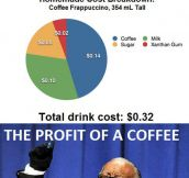 The Incredible Profit Of Each Coffee Sold
