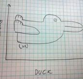 The Only Graphs I Understand