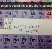 Chemistry Book Update