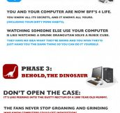The Three Phases Of Owning A Computer