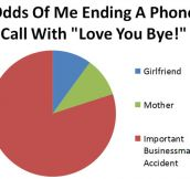The Most Awkward Way To End A Phone Call