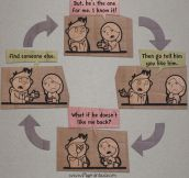 The Cycle Of Logic Vs Emotion