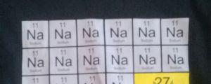 Chemistry And Batman
