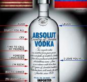 USA Vs. Russia