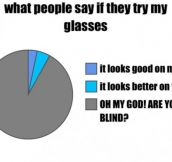 When People Try My Glasses