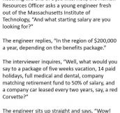 A Fresher Asked For This Shocking Salary From An Employer. Then This Happened.