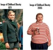Childhood Obesity Then And Now
