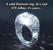 The Most Expensive Ring In The World