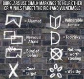 Beware Of These Chalk Marks