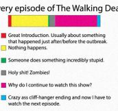 Every Episode Of The Walking Dead Ever