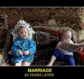 Marriage Through Time