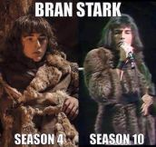 Bran Stark Growing Into Freddie Mercury