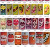 Soda Can Design Evolution