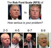The Rob Ford Scale