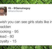 Girl Stats