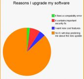 Reasons I Upgrade My Software